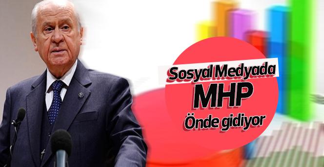 Sosyal Medyada MHP Önde gidiyor